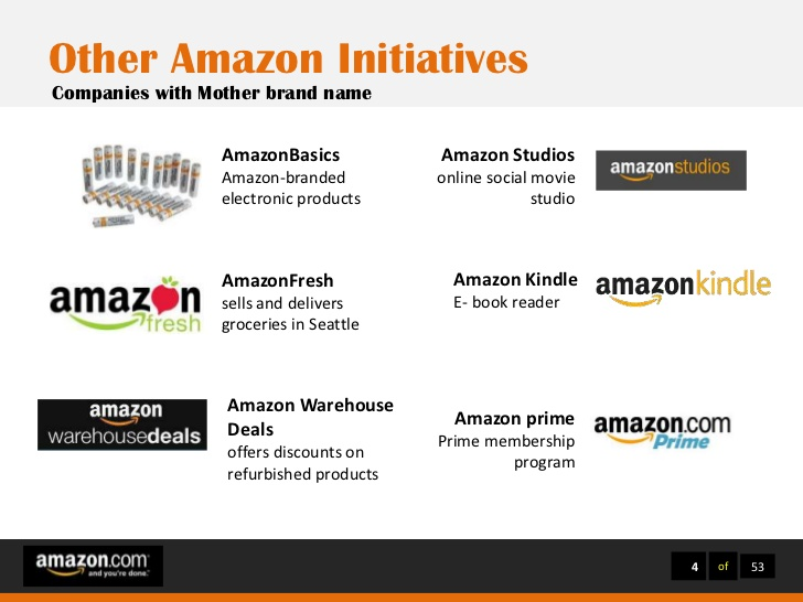 brand-management-study-of-amazon-4-728